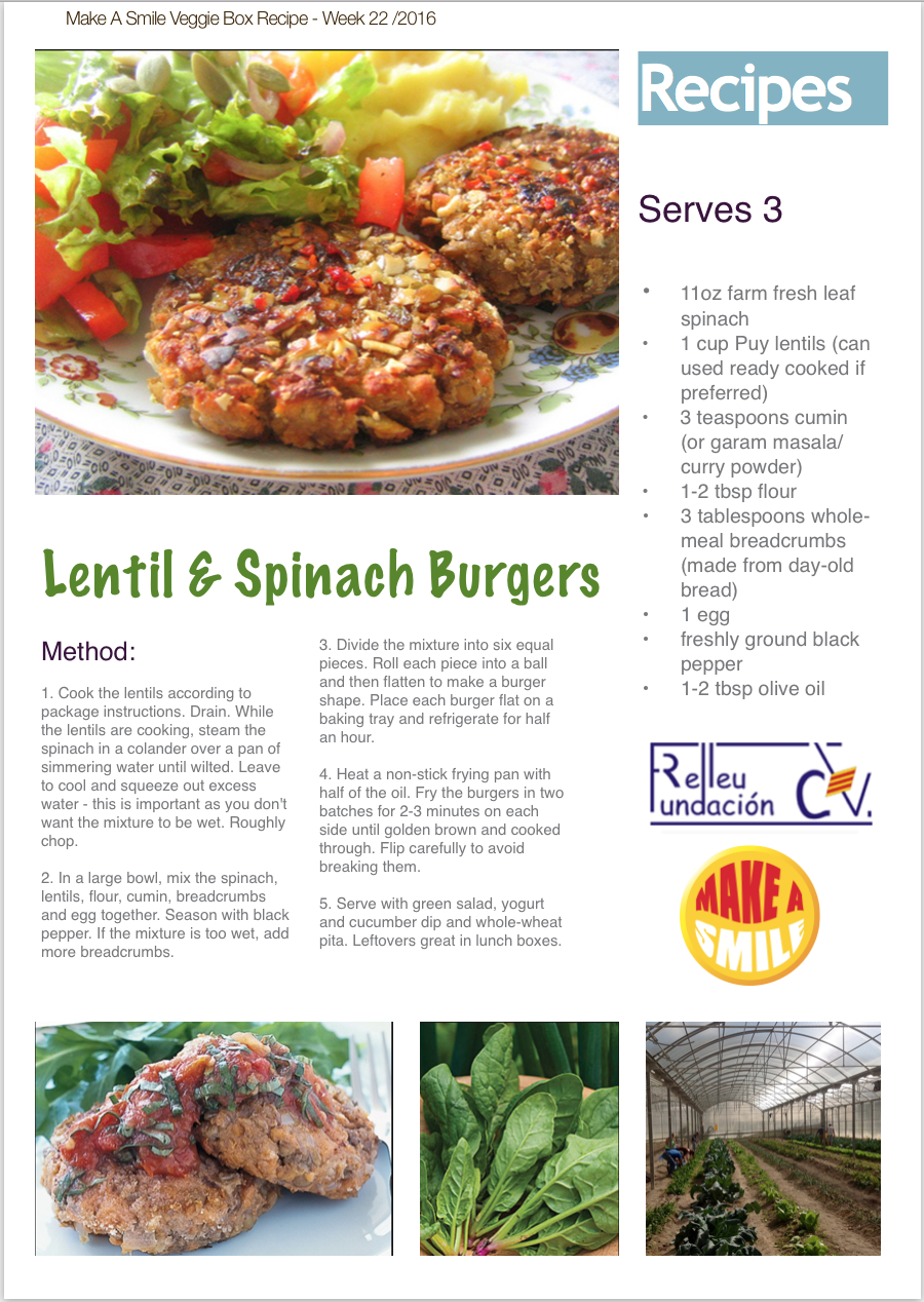 Recipes from your veggie bag – Lentil and Spinach Burgers